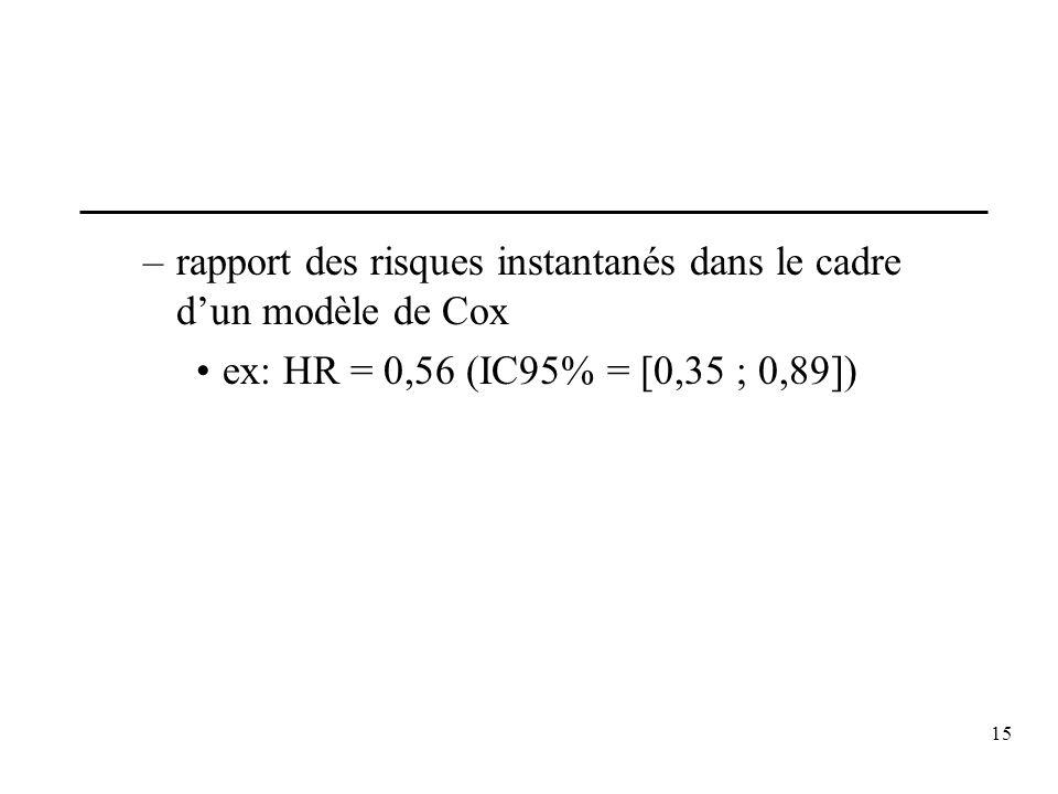 rapport des risques instantanés dans le cadre d'un modèle de Cox