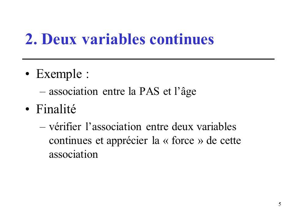 2. Deux variables continues