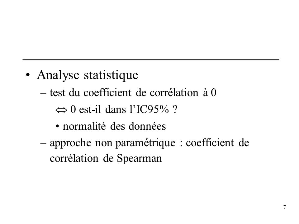 Analyse statistique test du coefficient de corrélation à 0
