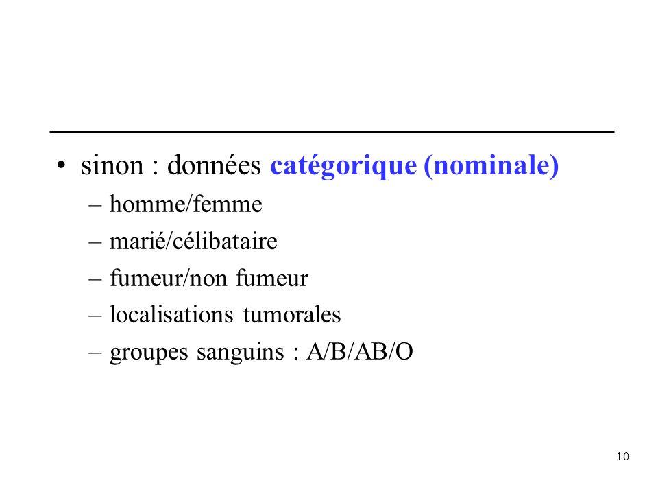 sinon : données catégorique (nominale)