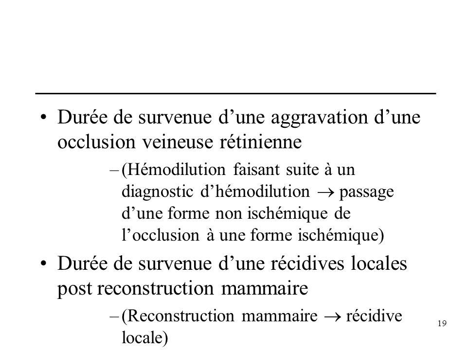 Durée de survenue d'une récidives locales post reconstruction mammaire