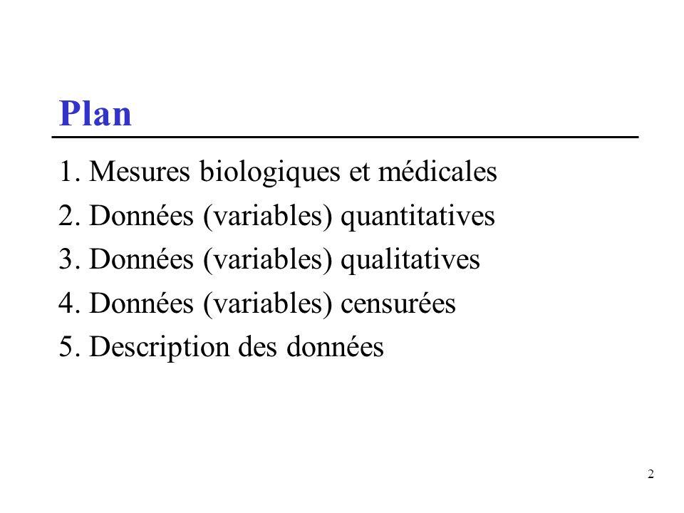 Plan 1. Mesures biologiques et médicales