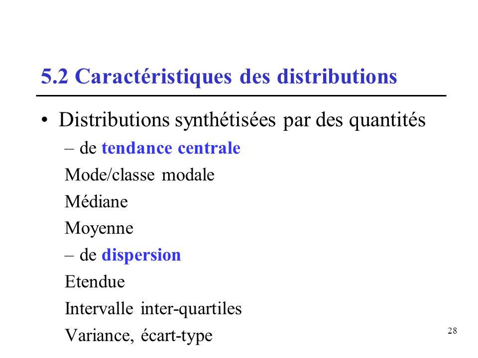 5.2 Caractéristiques des distributions