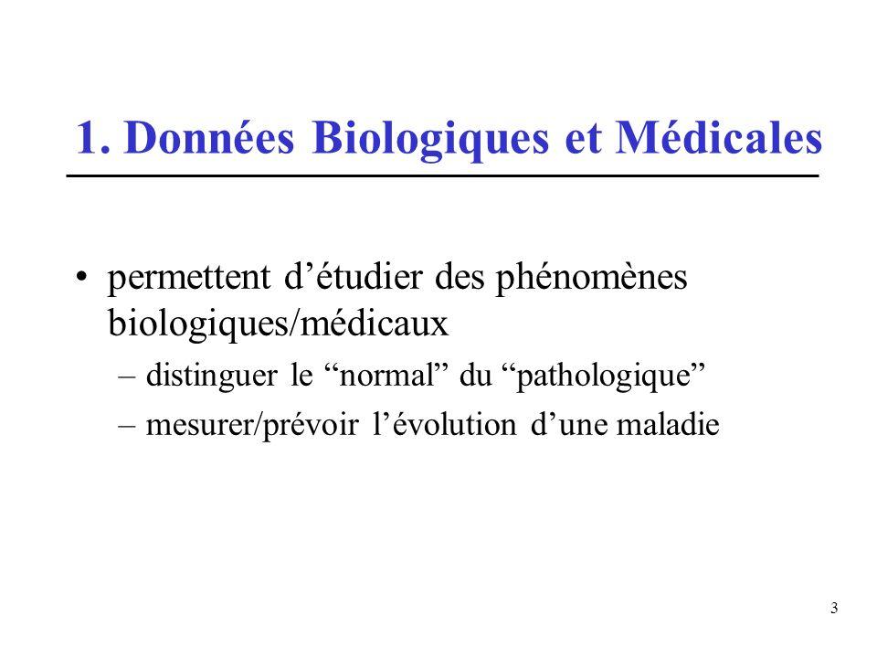 1. Données Biologiques et Médicales