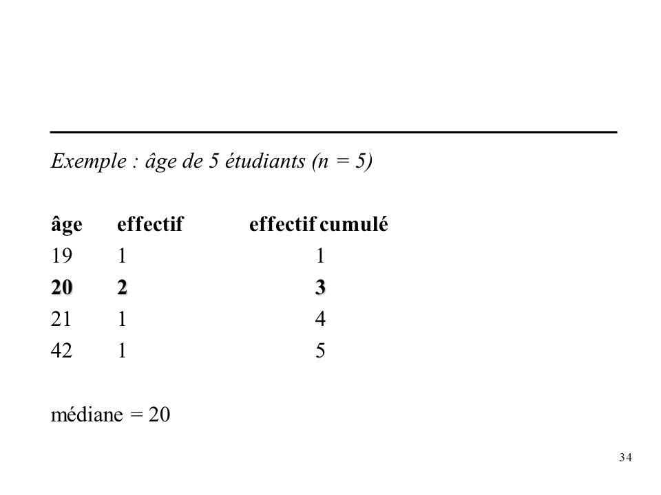Exemple : âge de 5 étudiants (n = 5)