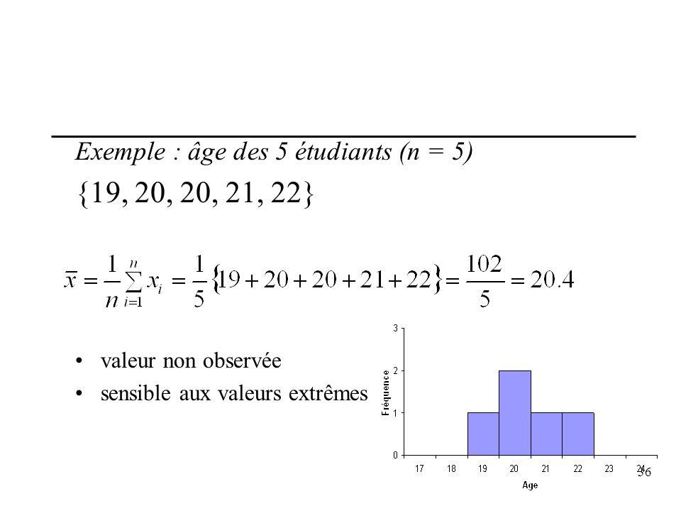 {19, 20, 20, 21, 22} Exemple : âge des 5 étudiants (n = 5)