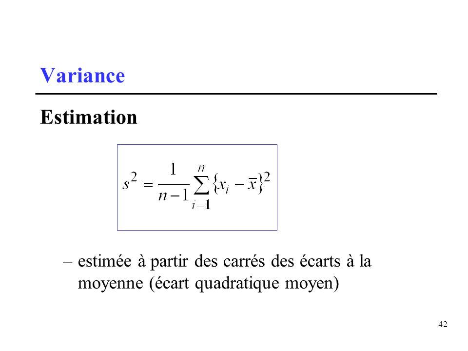 Variance Estimation estimée à partir des carrés des écarts à la moyenne (écart quadratique moyen)