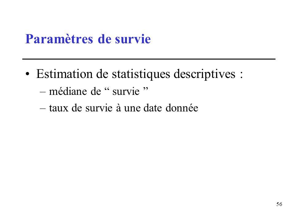 Paramètres de survie Estimation de statistiques descriptives :