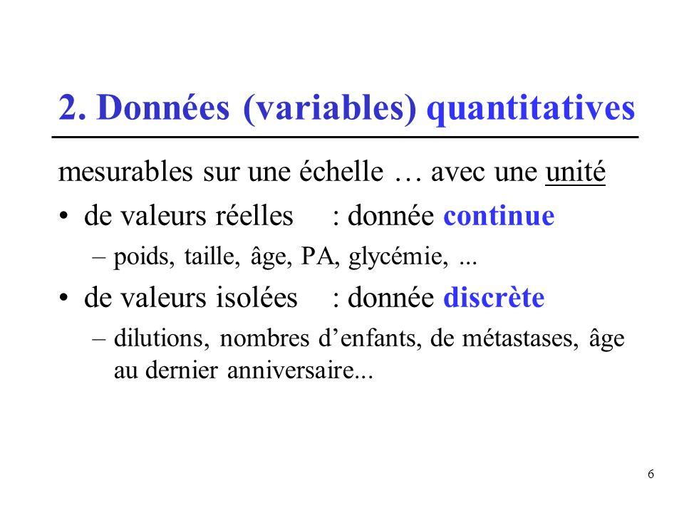 2. Données (variables) quantitatives