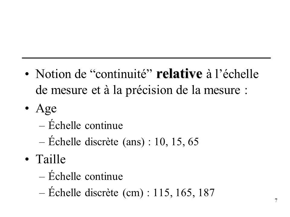 Notion de continuité relative à l'échelle de mesure et à la précision de la mesure :