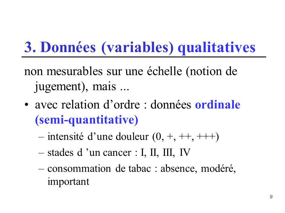 3. Données (variables) qualitatives