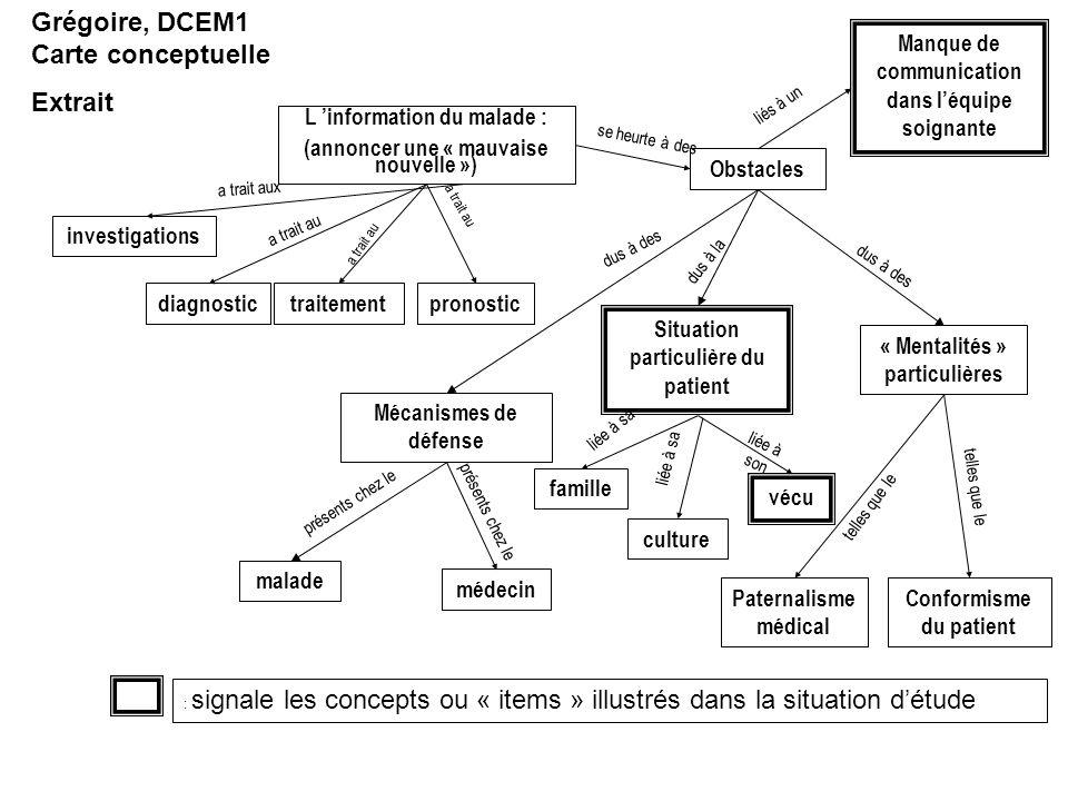 Grégoire, DCEM1 Carte conceptuelle Extrait