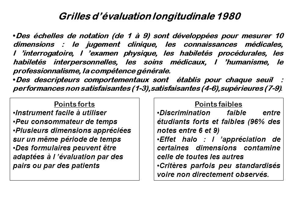 Grilles d'évaluation longitudinale 1980