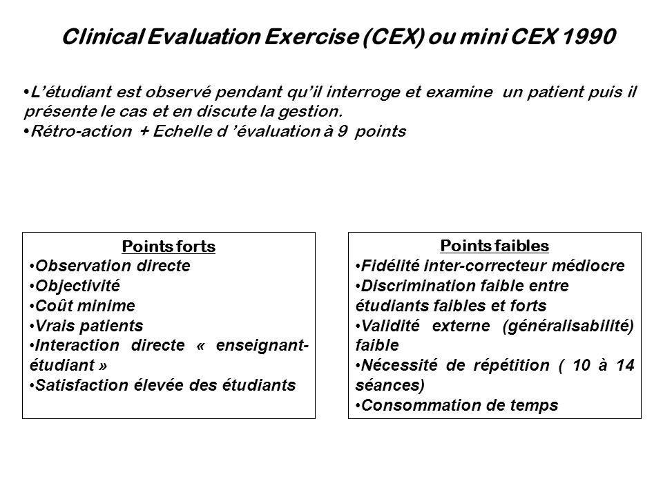 Clinical Evaluation Exercise (CEX) ou mini CEX 1990