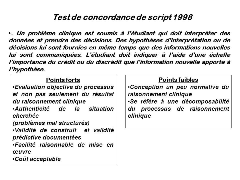 Test de concordance de script 1998