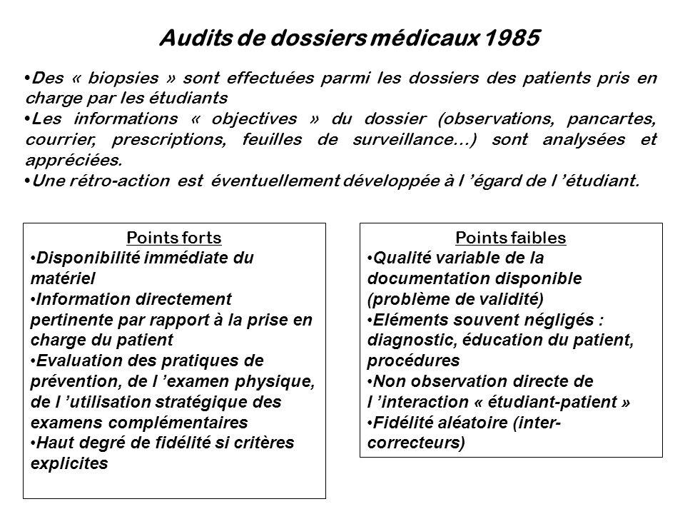 Audits de dossiers médicaux 1985