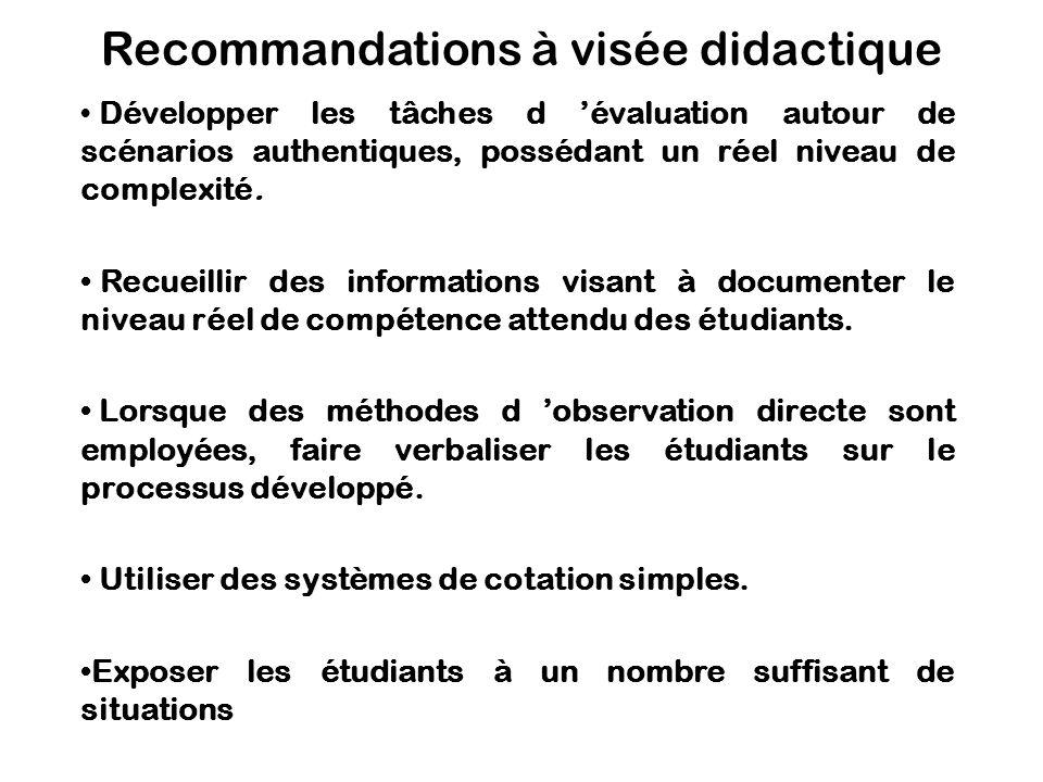 Recommandations à visée didactique