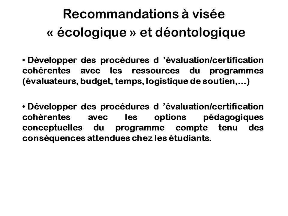 Recommandations à visée « écologique » et déontologique