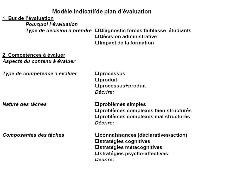 Modèle indicatifde plan d'évaluation