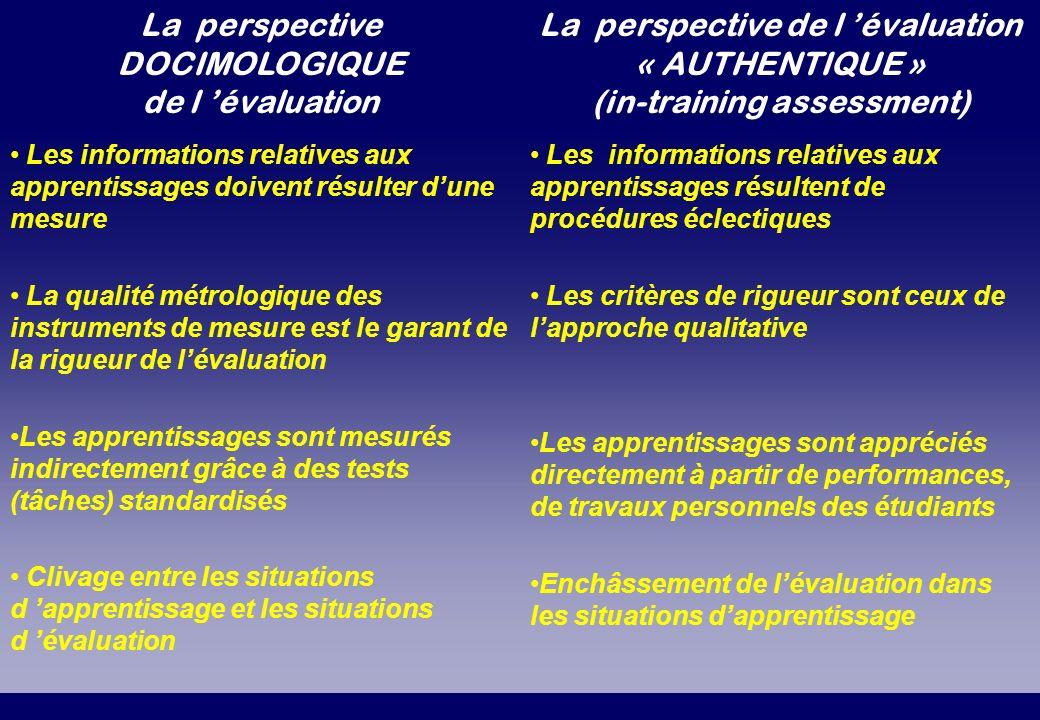 La perspective DOCIMOLOGIQUE de l 'évaluation