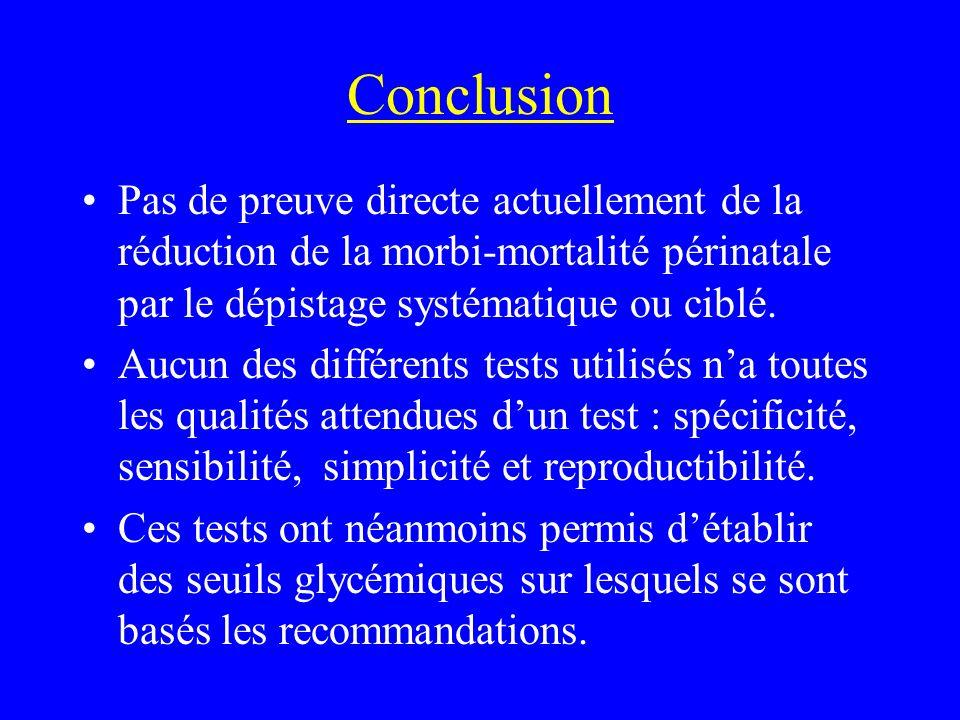Conclusion Pas de preuve directe actuellement de la réduction de la morbi-mortalité périnatale par le dépistage systématique ou ciblé.