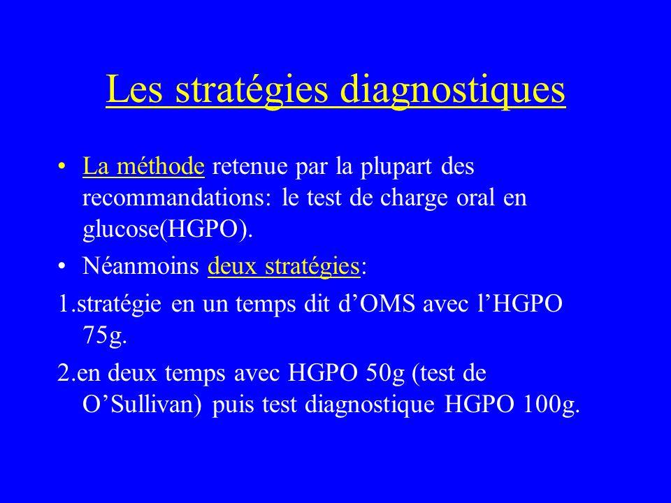 Les stratégies diagnostiques