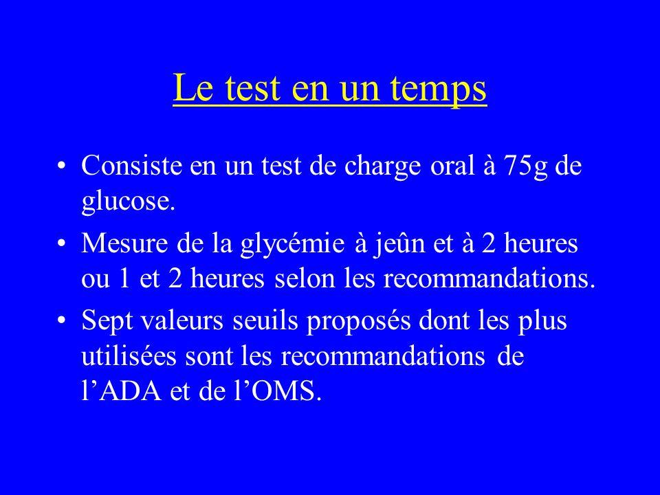 Le test en un tempsConsiste en un test de charge oral à 75g de glucose.