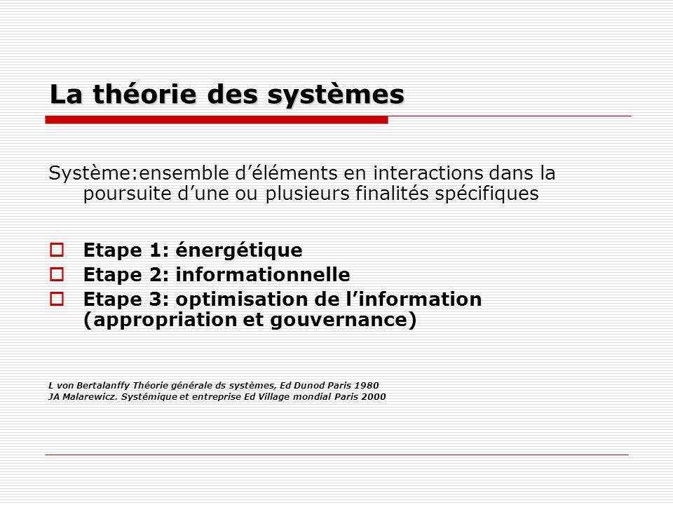La théorie des systèmes