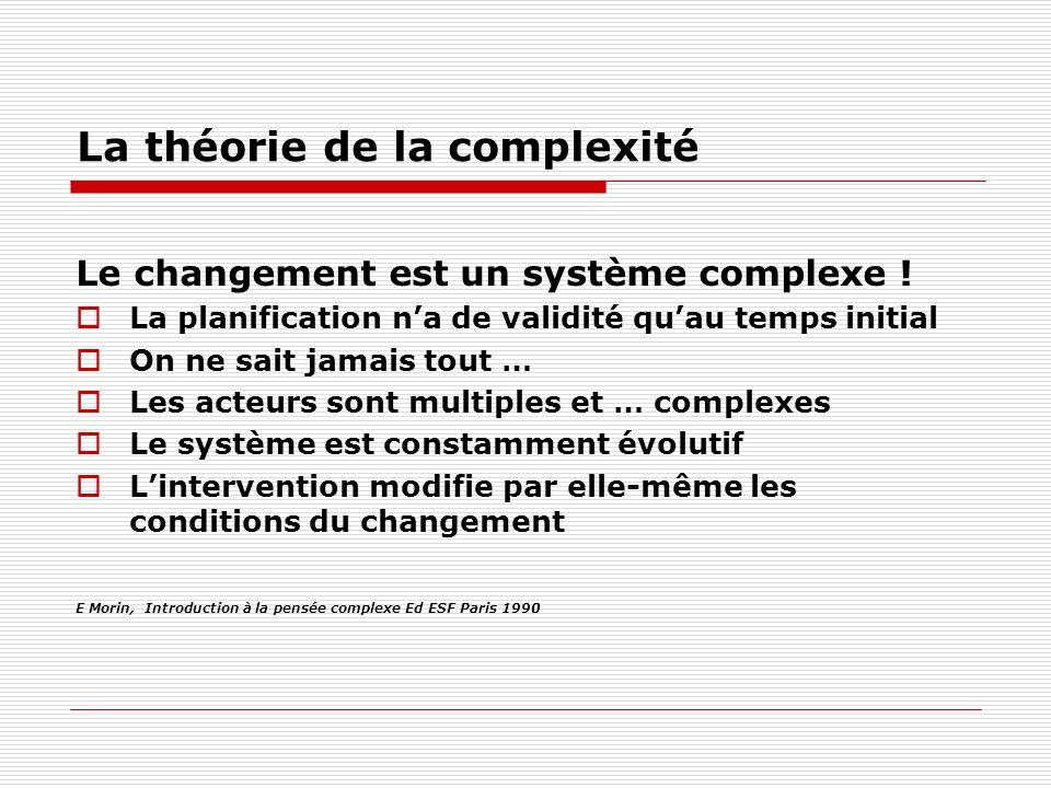 La théorie de la complexité
