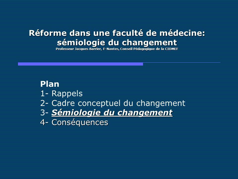 Réforme dans une faculté de médecine: sémiologie du changement Professeur Jacques Barrier, F-Nantes, Conseil Pédagogique de la CIDMEF