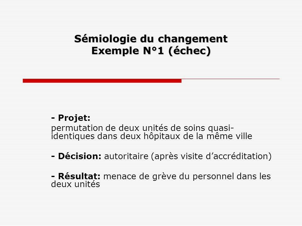 Sémiologie du changement Exemple N°1 (échec)