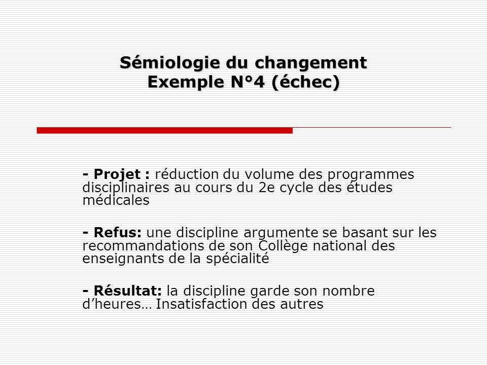 Sémiologie du changement Exemple N°4 (échec)