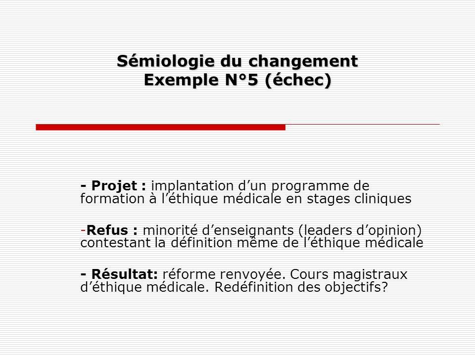 Sémiologie du changement Exemple N°5 (échec)