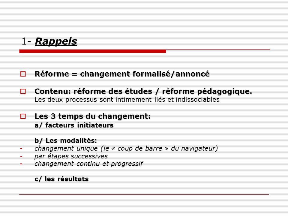1- Rappels Réforme = changement formalisé/annoncé