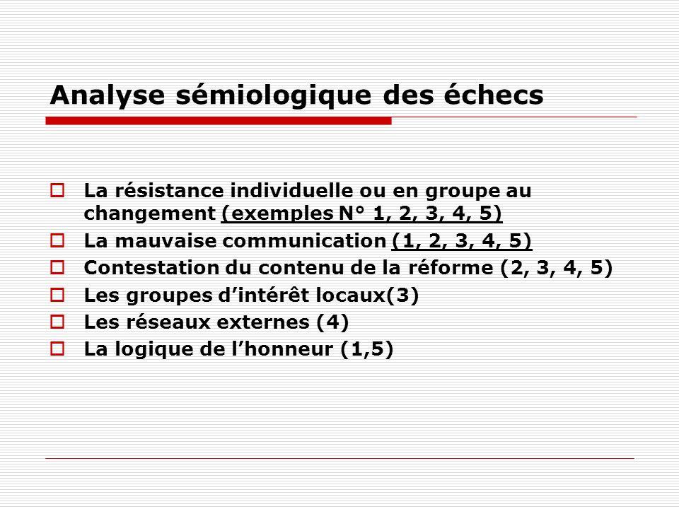 Analyse sémiologique des échecs