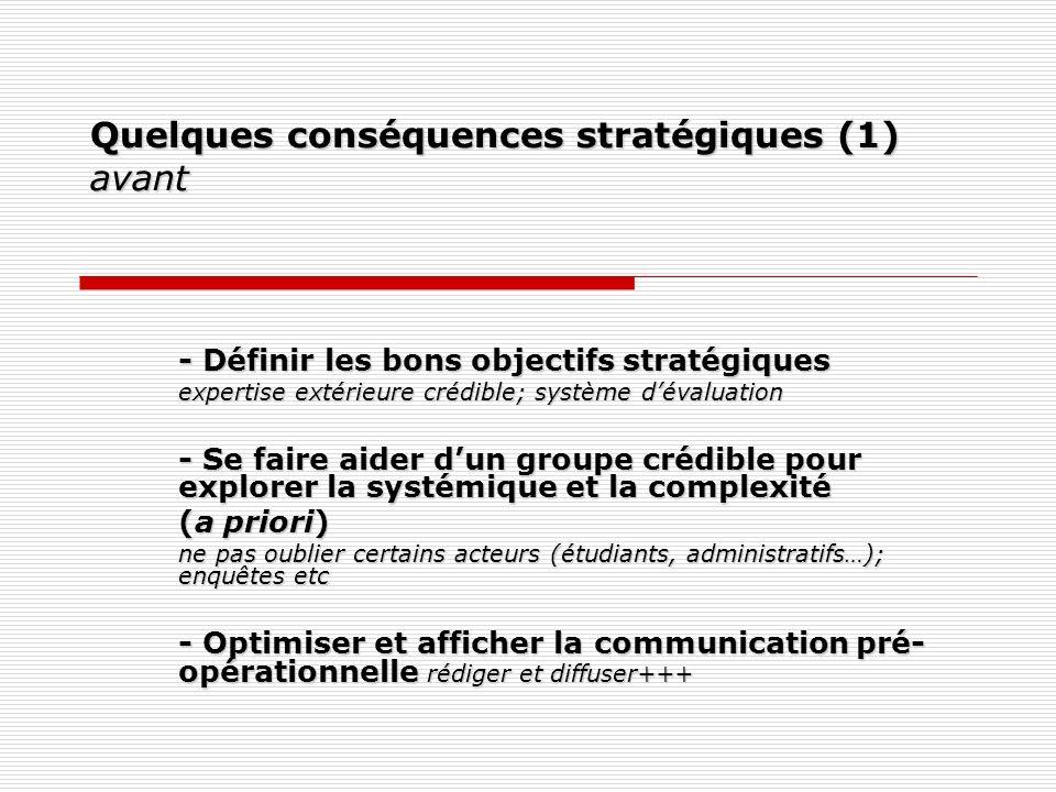 Quelques conséquences stratégiques (1) avant