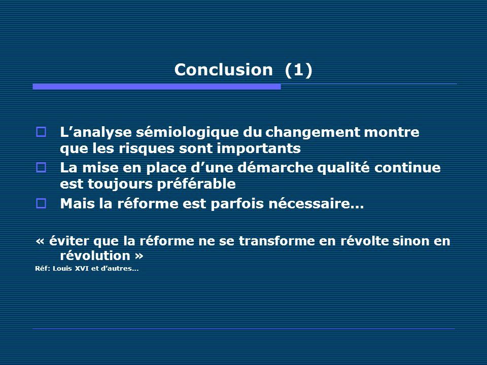 Conclusion (1) L'analyse sémiologique du changement montre que les risques sont importants.