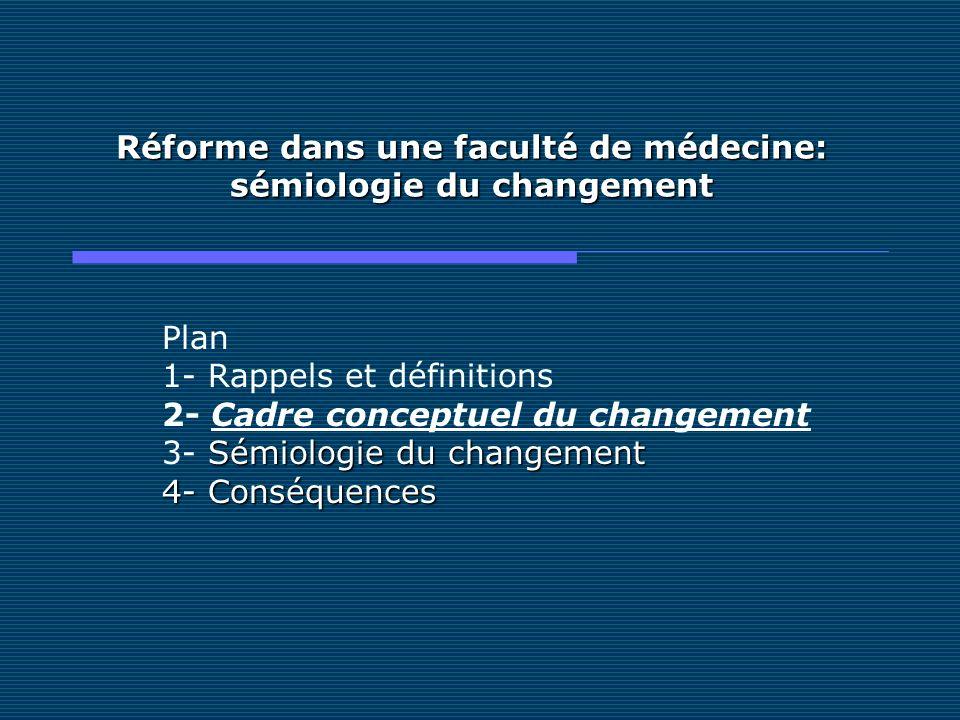 Réforme dans une faculté de médecine: sémiologie du changement