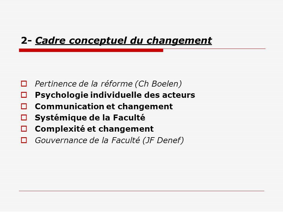 2- Cadre conceptuel du changement