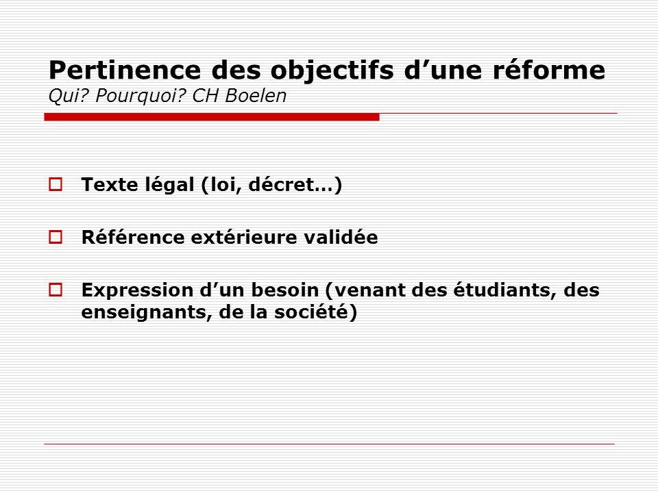 Pertinence des objectifs d'une réforme Qui Pourquoi CH Boelen