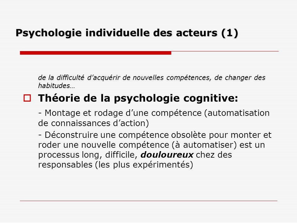 Psychologie individuelle des acteurs (1)