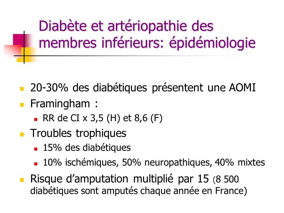 Diabète et artériopathie des membres inférieurs: épidémiologie