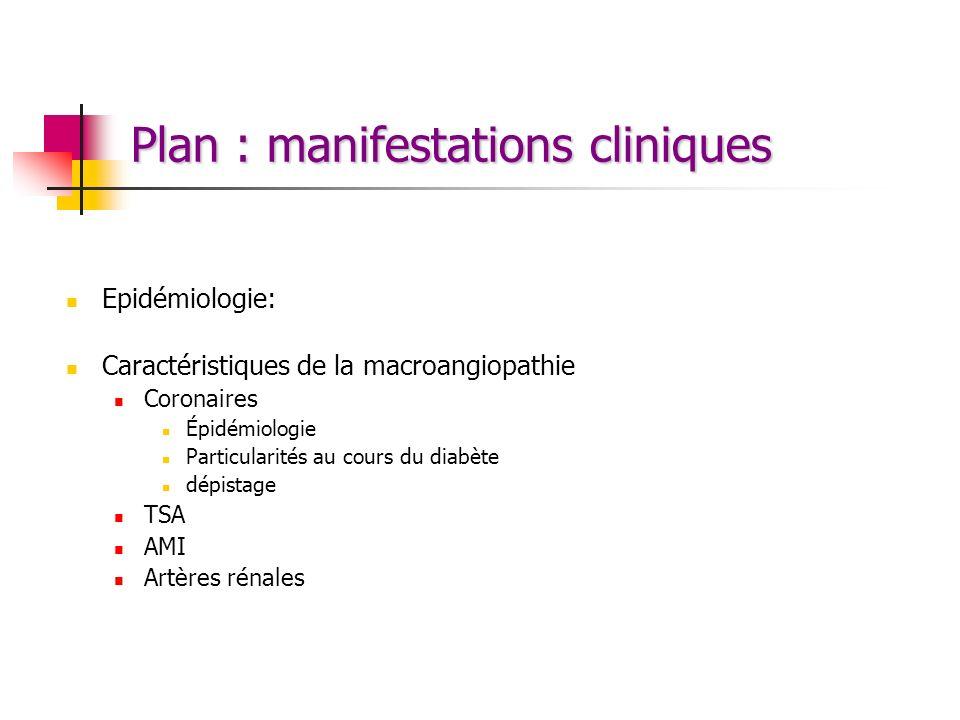 Plan : manifestations cliniques