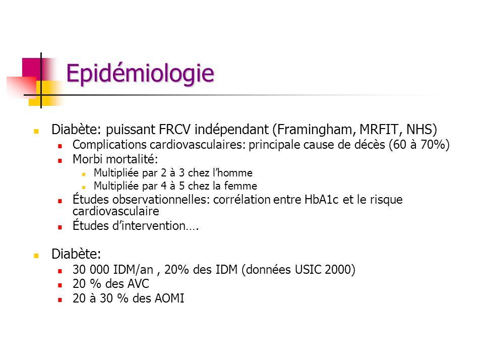 Epidémiologie Diabète: puissant FRCV indépendant (Framingham, MRFIT, NHS) Complications cardiovasculaires: principale cause de décès (60 à 70%)