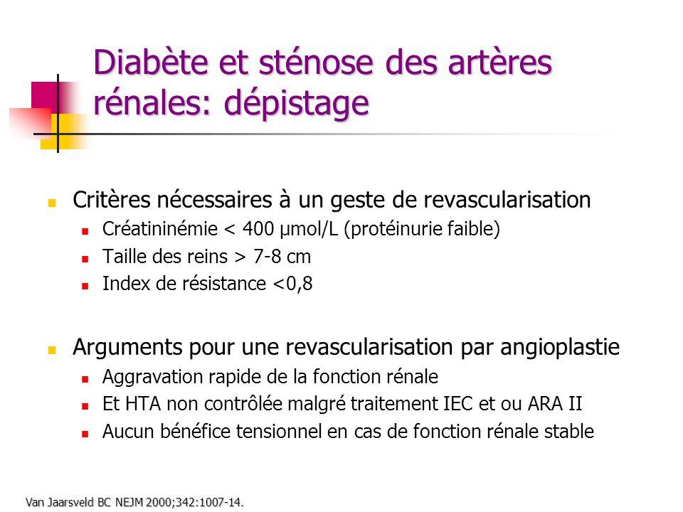 Diabète et sténose des artères rénales: dépistage