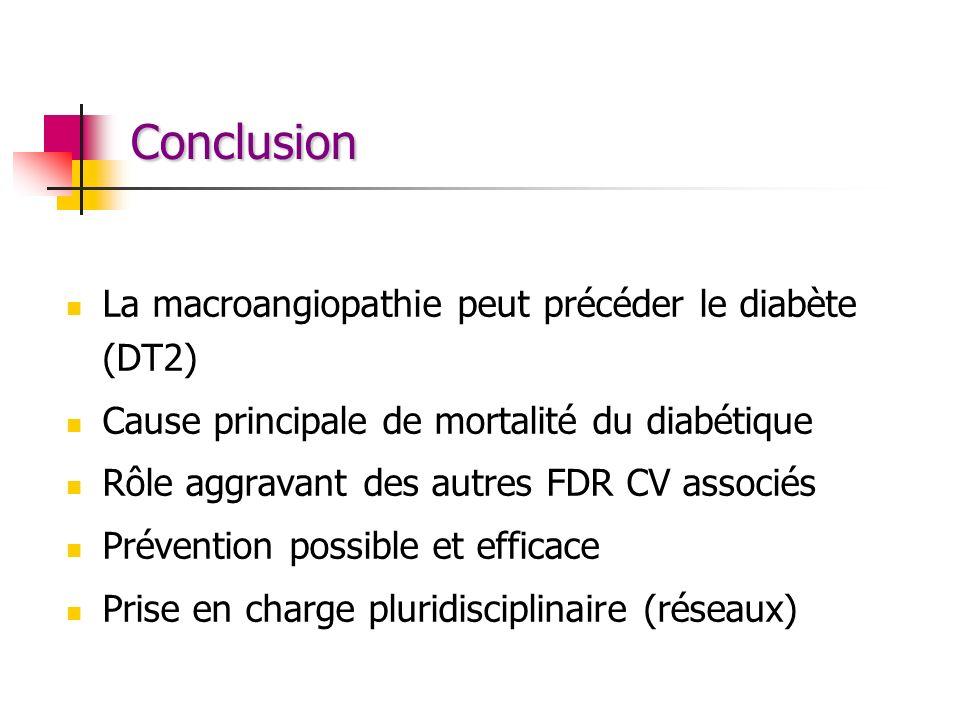 Conclusion La macroangiopathie peut précéder le diabète (DT2)