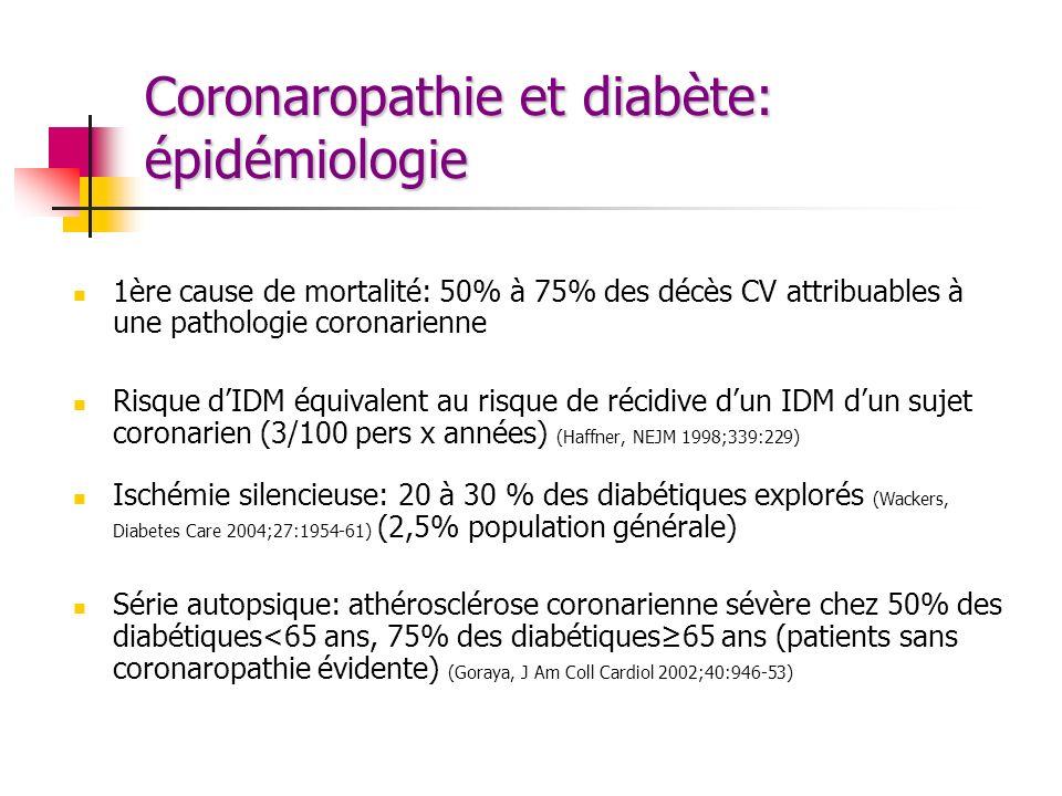 Coronaropathie et diabète: épidémiologie