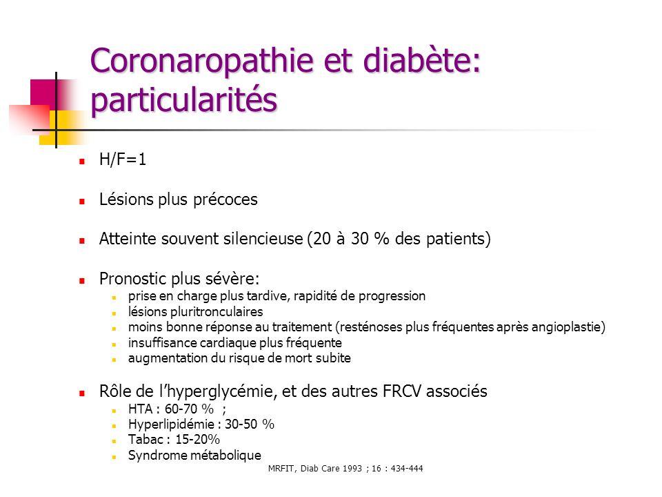Coronaropathie et diabète: particularités