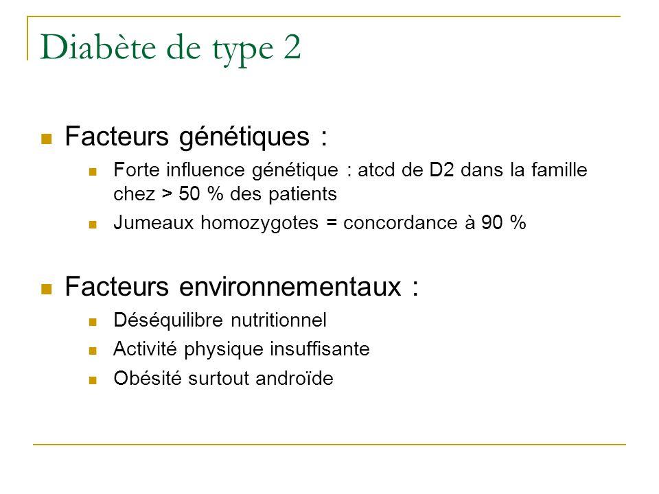 Diabète de type 2 Facteurs génétiques : Facteurs environnementaux :