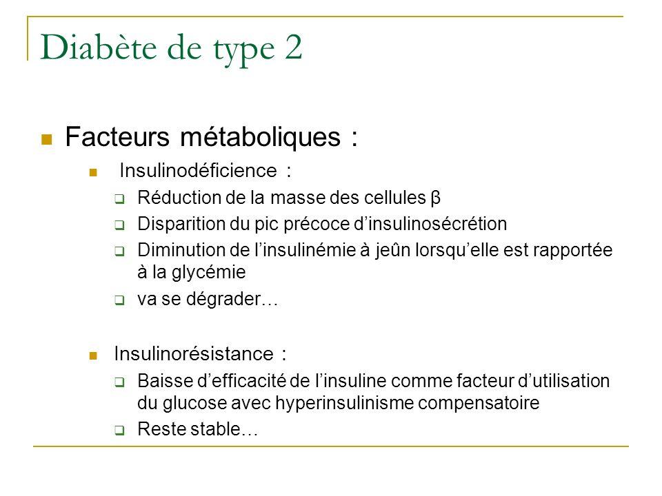 Diabète de type 2 Facteurs métaboliques : Insulinodéficience :